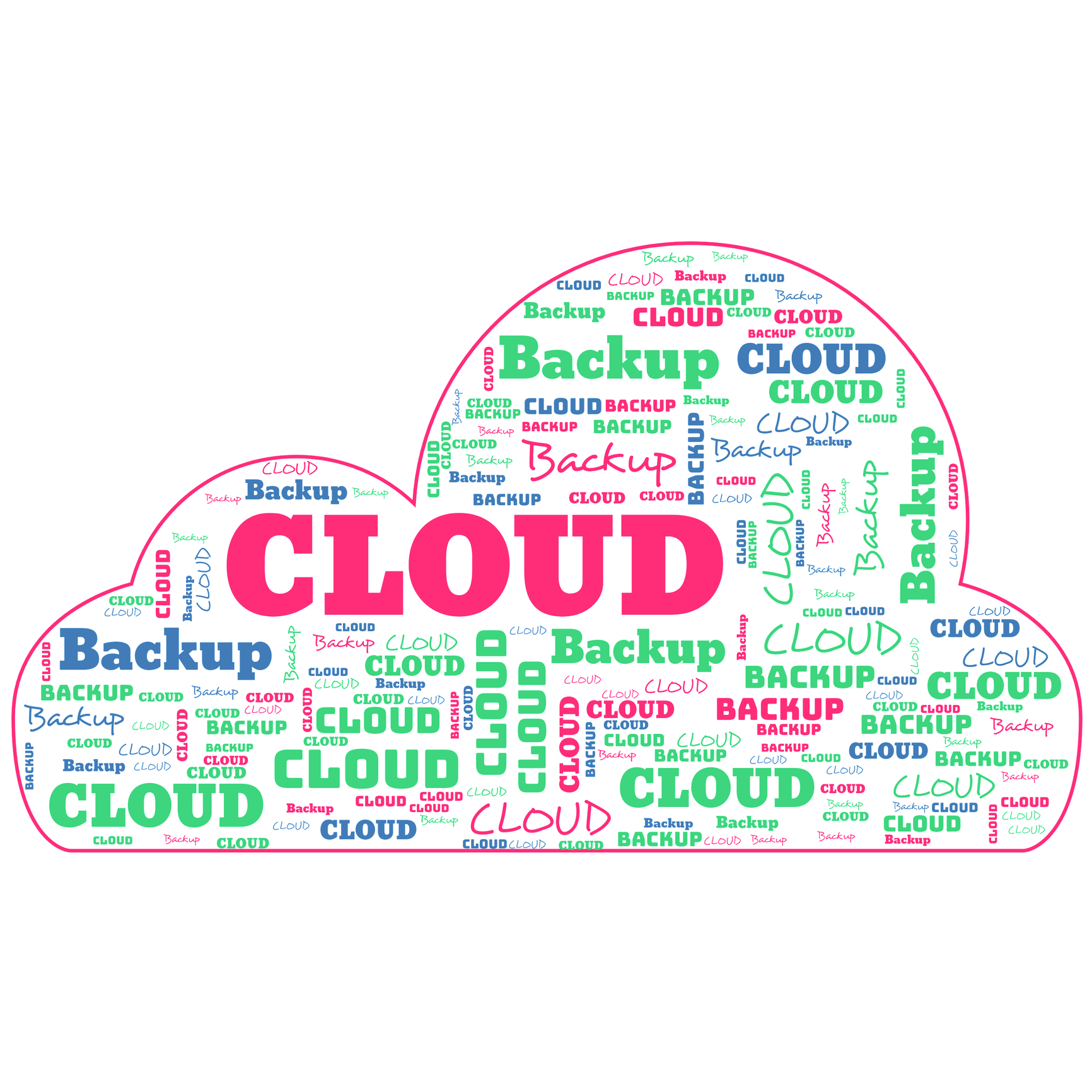 cloud services words in a cloud graphic