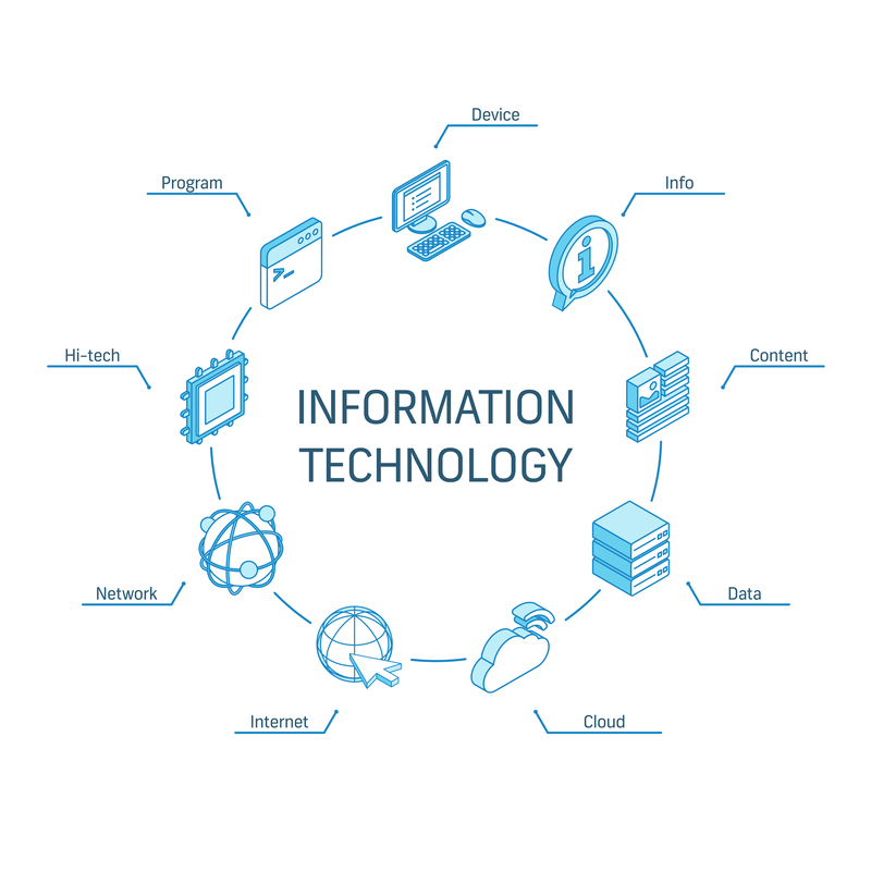information technology graphic