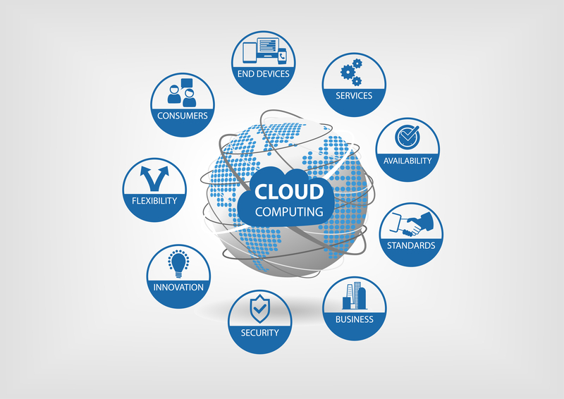 cloud computing services image